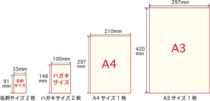 マグネットシートのサイズ種類説明